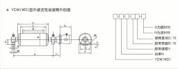 新乡W3型外置式电动滚筒